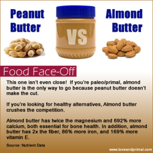 food-face-off-peanut-butter-vs-almond-butter