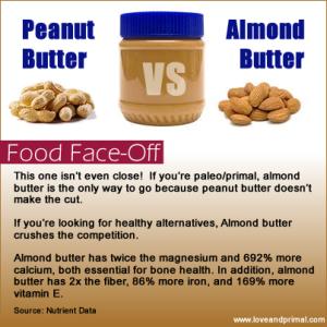 food-face-off-peanut-butter-vs-almond-butter